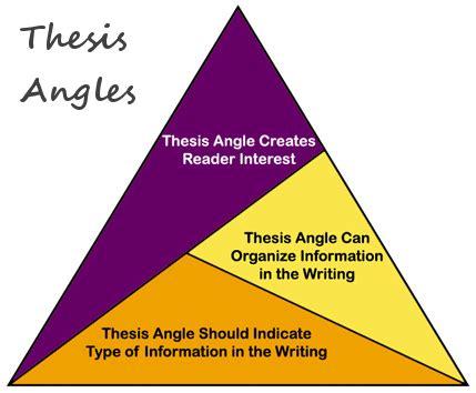 Computer Science Dissertation Topics Example