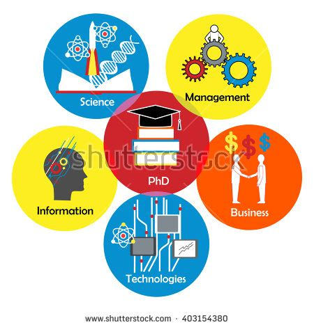 Computer Science Dissertations and Theses Computer
